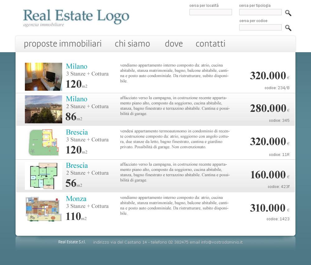 Principali siti di annunci immobiliari for Annunci immobiliari
